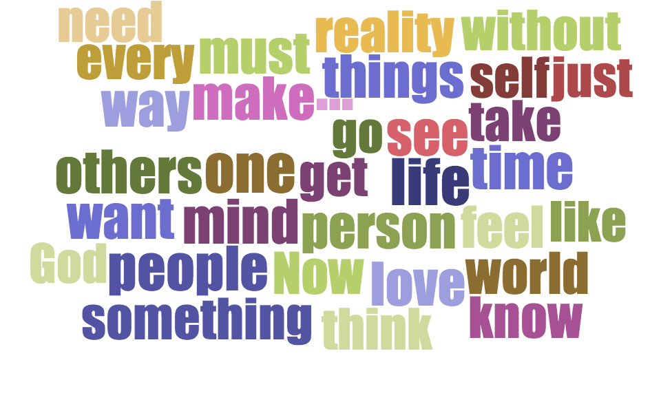 Philosophy tag cloud.